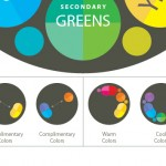 Free Color Wheel Poster