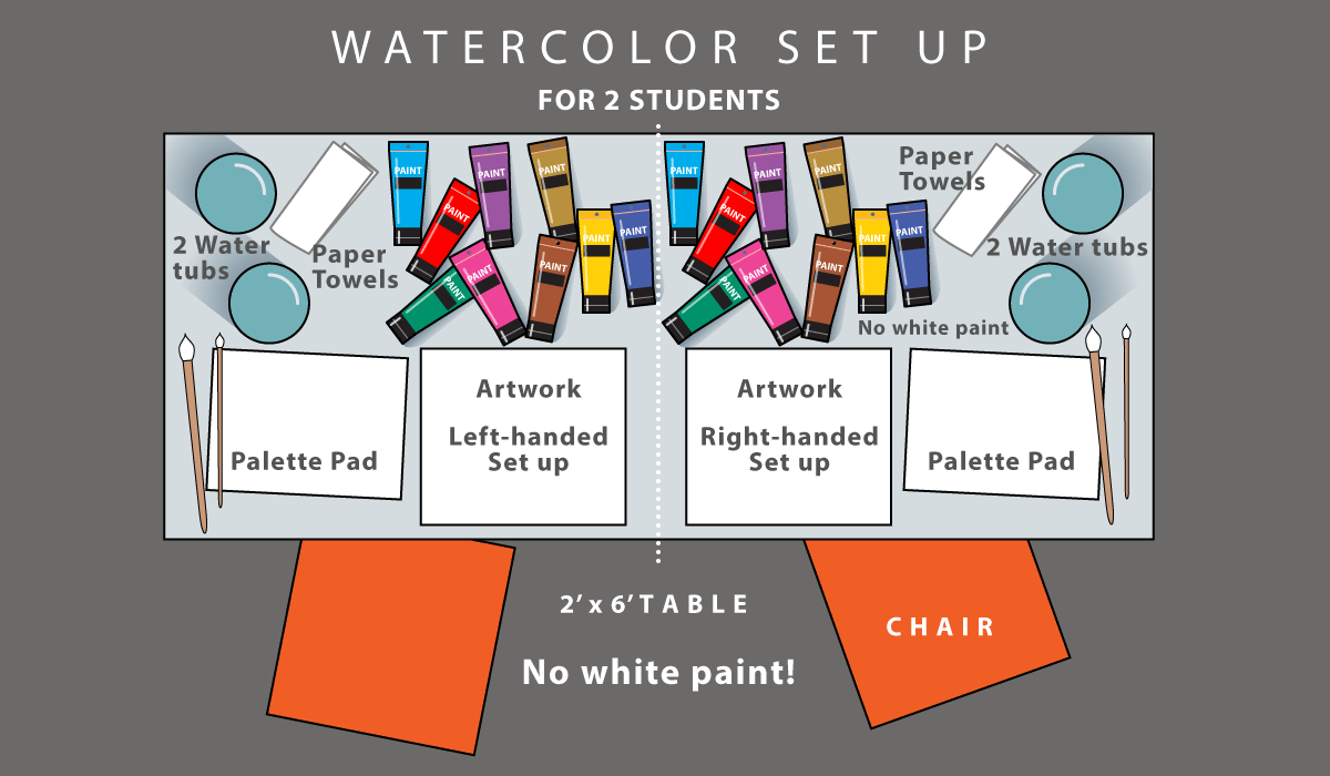 watercolorsetupfoundations
