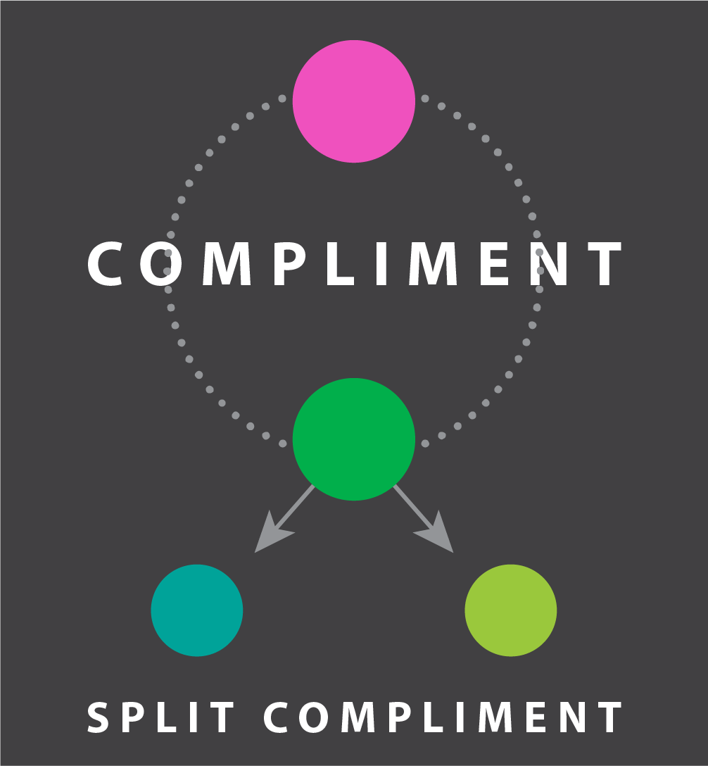 SplitComplimentDiagram