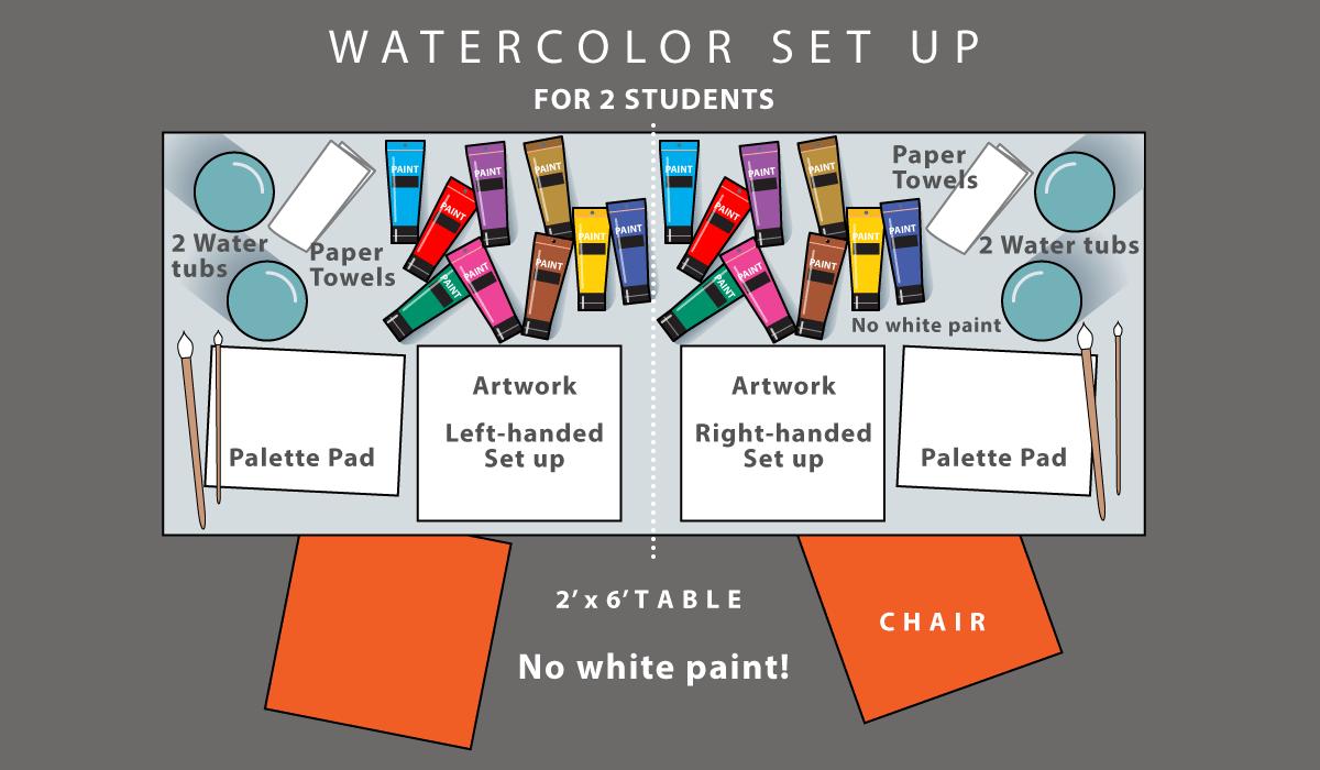 watercolorsetupfoundations