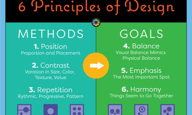 6 Principles of Design Poster
